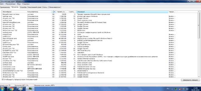 Бездействие системы грузит процессор Windows 7